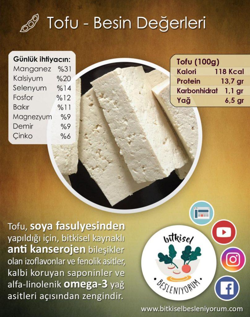 tofu kalori ve besin değerleri